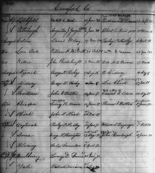 Record of Appointment of Postmasters, 1832-September 30, 1971